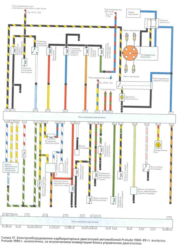Схема электрической проводки 1 (88-91) .